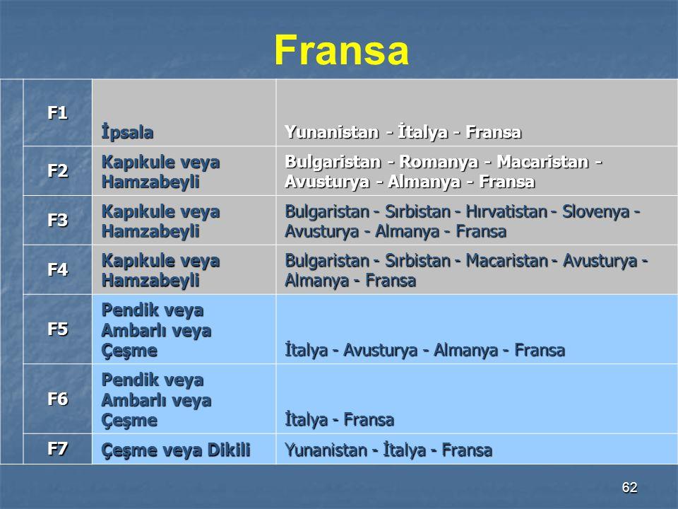 Fransa F1 İpsala Yunanistan - İtalya - Fransa F2
