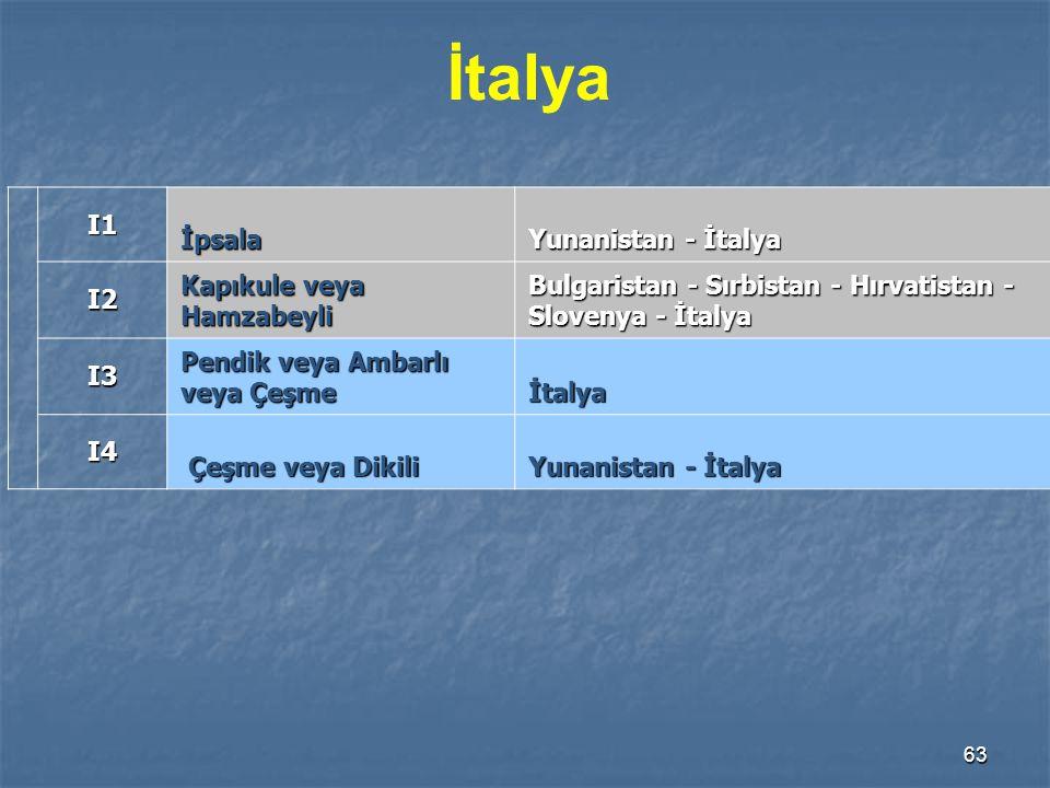 İtalya I1 İpsala Yunanistan - İtalya I2 Kapıkule veya Hamzabeyli