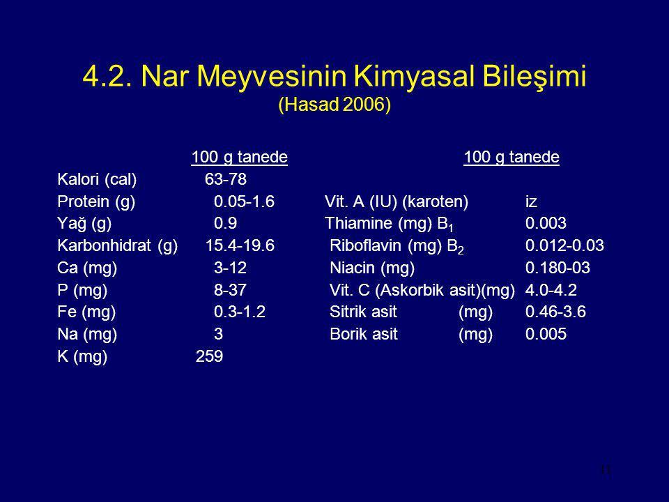 4.2. Nar Meyvesinin Kimyasal Bileşimi (Hasad 2006)