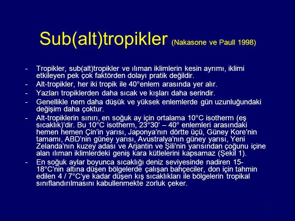Sub(alt)tropikler (Nakasone ve Paull 1998)