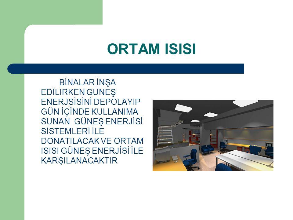 ORTAM ISISI