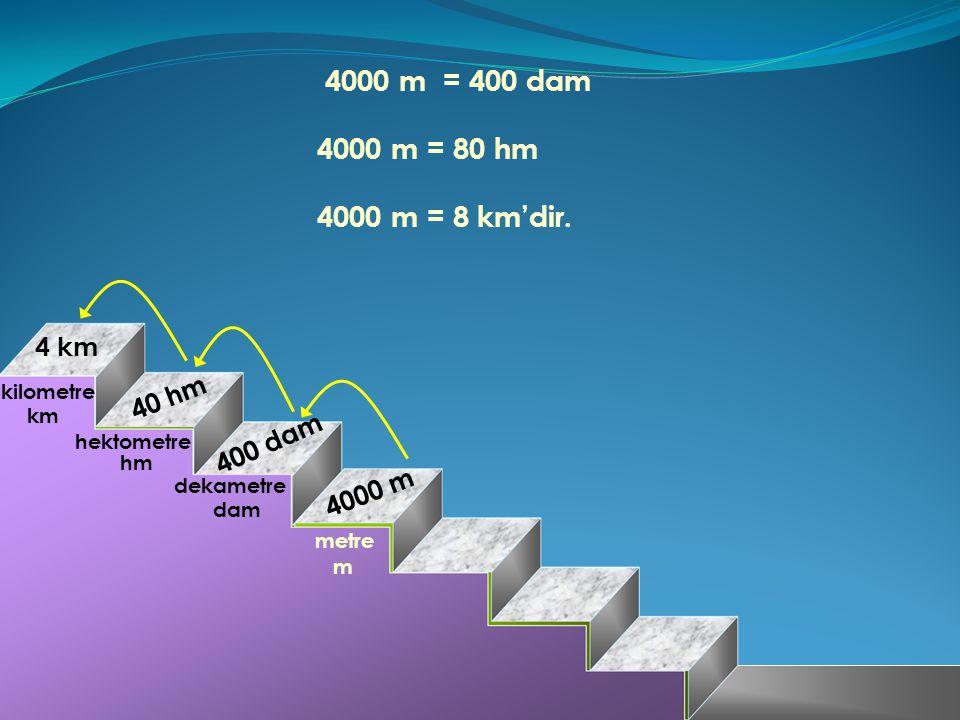 4000 m = 400 dam 4000 m = 80 hm 4000 m = 8 km'dir. 4 km 40 hm 400 dam