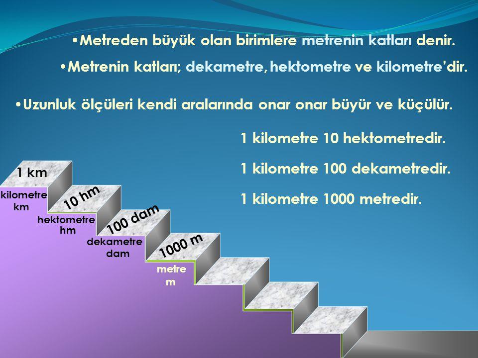 Metreden büyük olan birimlere metrenin katları denir.