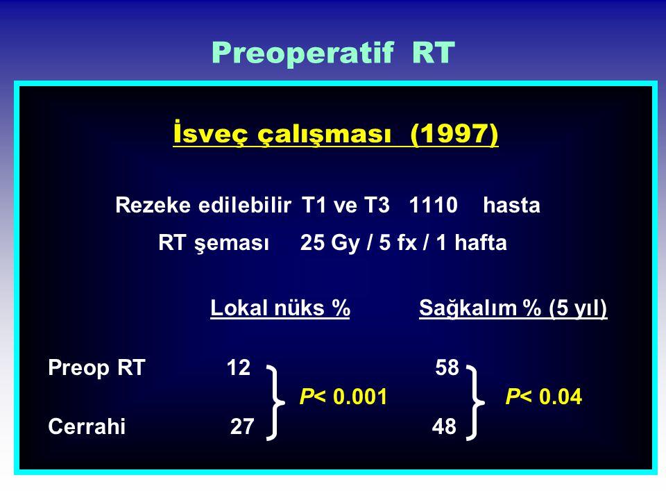 Preoperatif RT İsveç çalışması (1997) Lokal nüks % Sağkalım % (5 yıl)