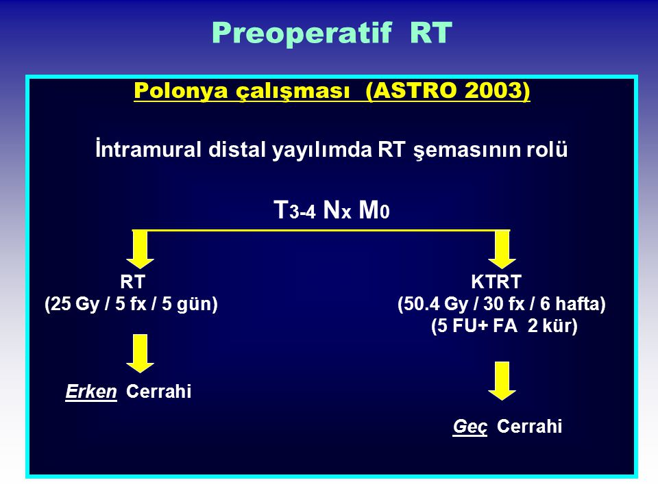 Preoperatif RT T3-4 Nx M0 Polonya çalışması (ASTRO 2003)