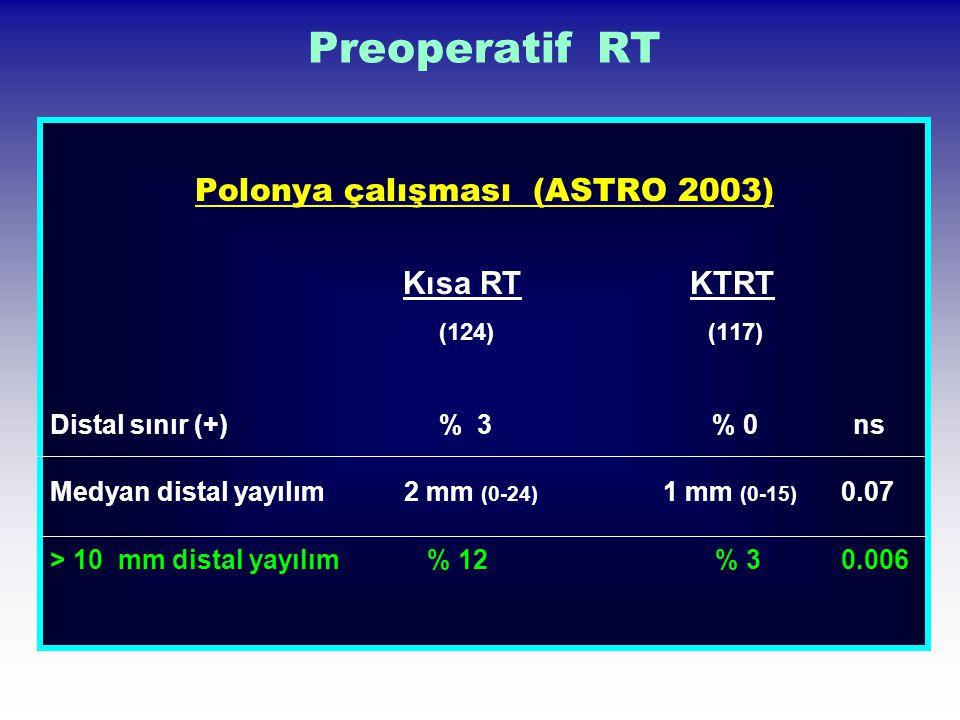 Polonya çalışması (ASTRO 2003)