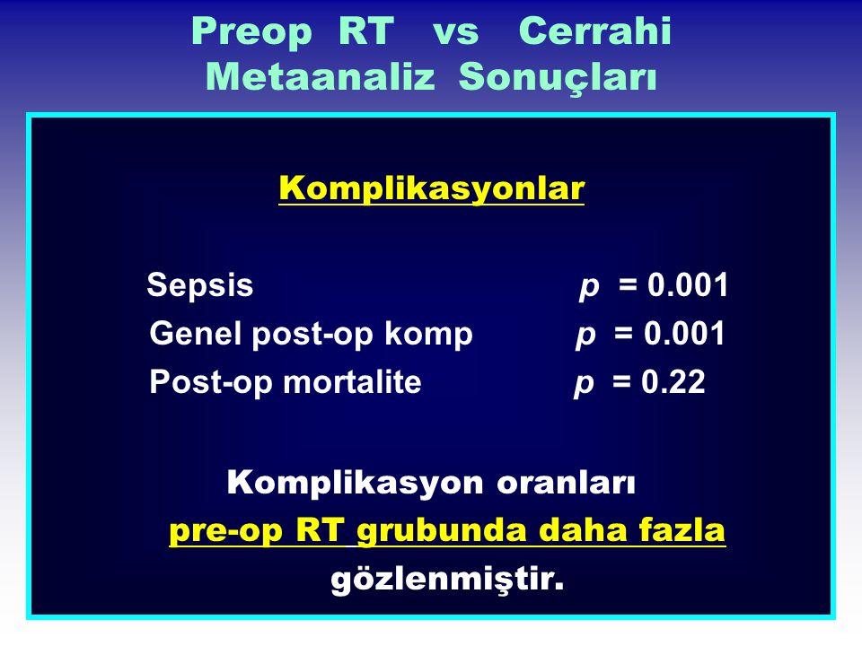 Preop RT vs Cerrahi Metaanaliz Sonuçları