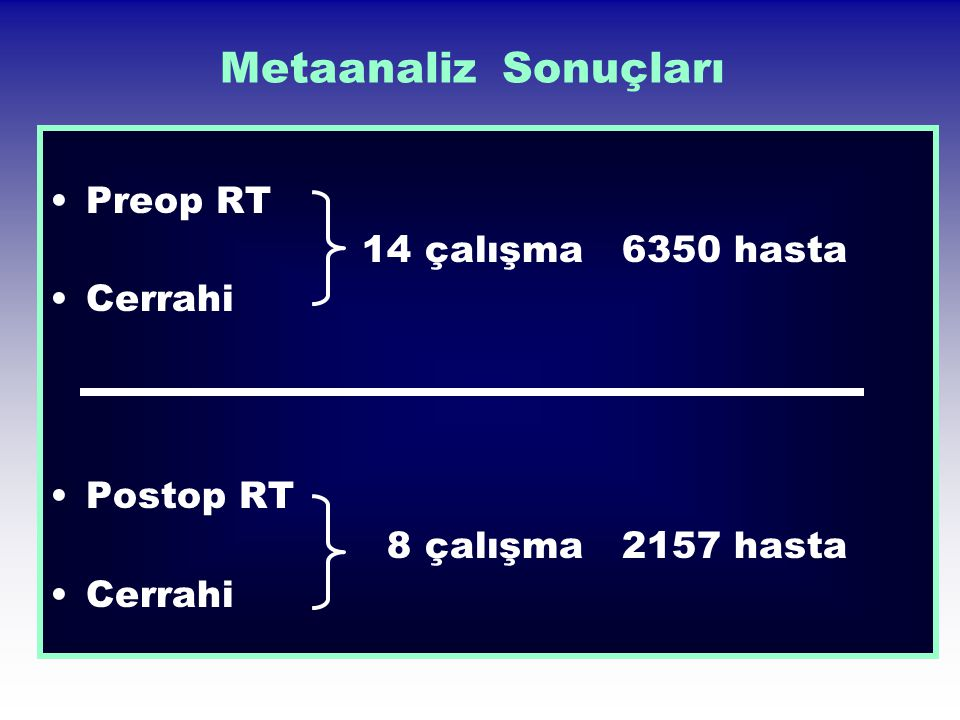 Metaanaliz Sonuçları Preop RT 14 çalışma 6350 hasta Cerrahi Postop RT