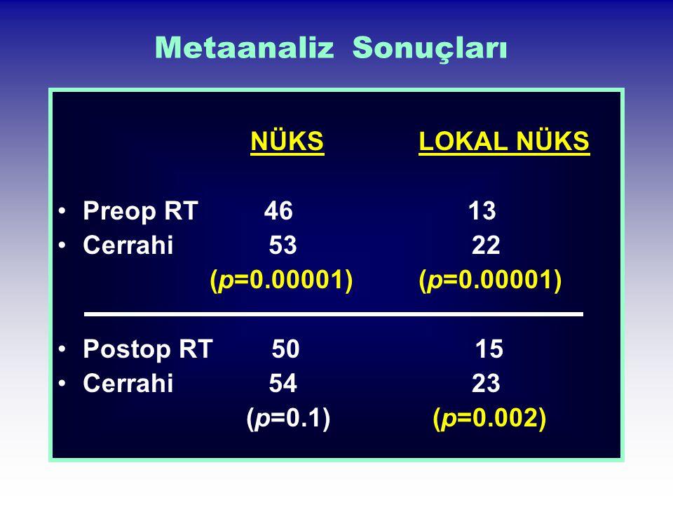 Metaanaliz Sonuçları NÜKS LOKAL NÜKS Preop RT 46 13 Cerrahi 53 22