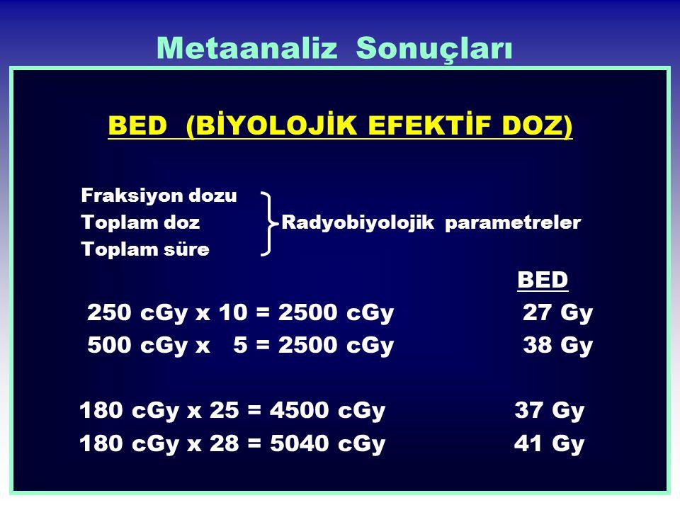 BED (BİYOLOJİK EFEKTİF DOZ)
