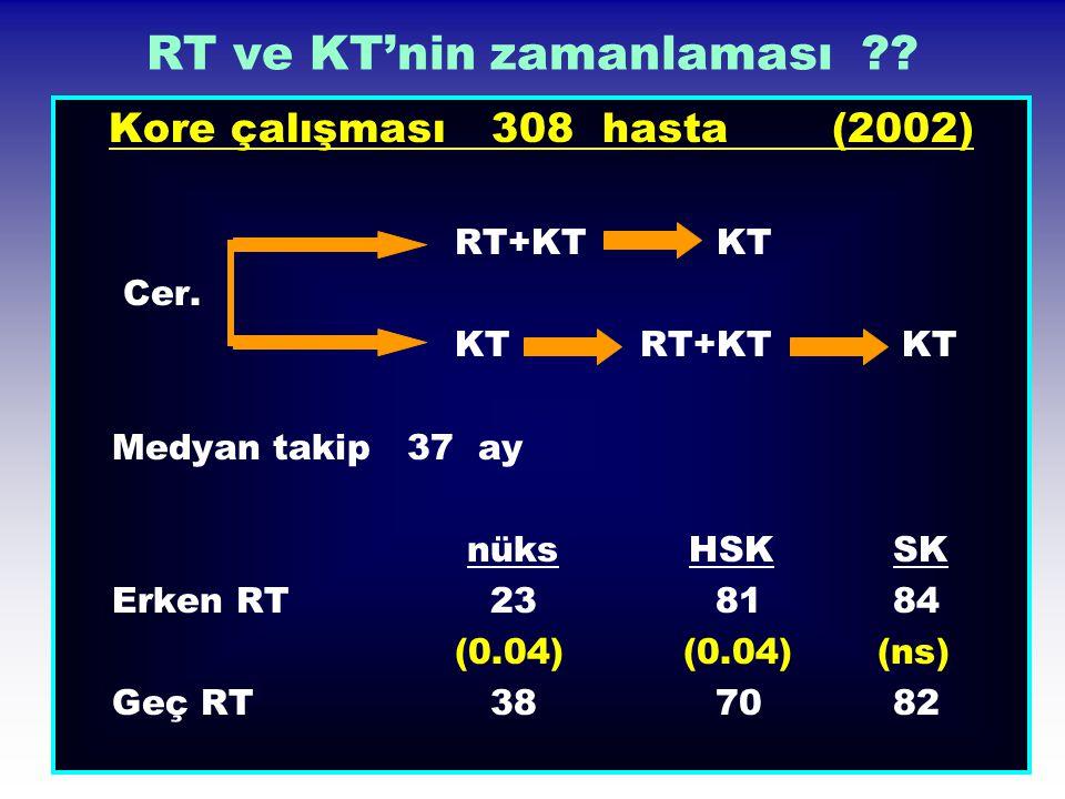RT ve KT'nin zamanlaması