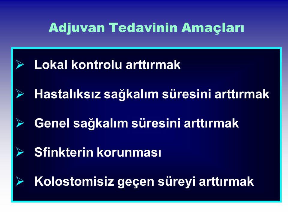 Adjuvan Tedavinin Amaçları