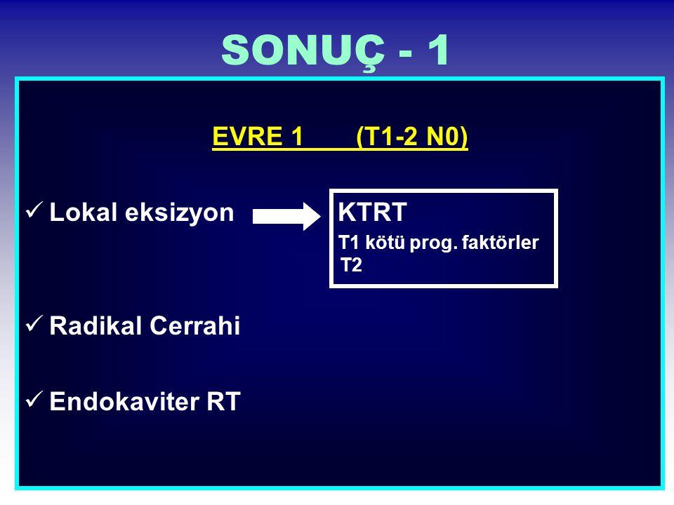 SONUÇ - 1 EVRE 1 (T1-2 N0) Lokal eksizyon KTRT Radikal Cerrahi