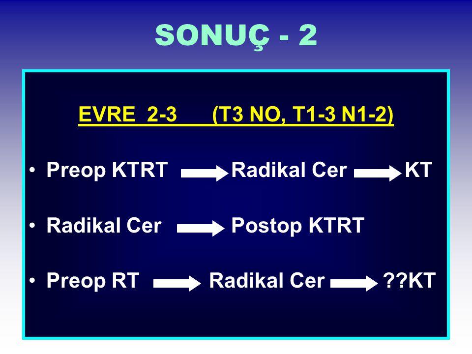 SONUÇ - 2 EVRE 2-3 (T3 NO, T1-3 N1-2) Preop KTRT Radikal Cer KT