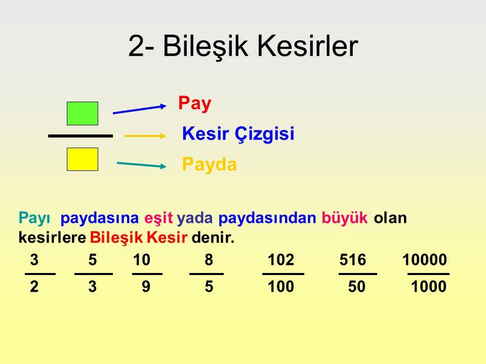 2- Bileşik Kesirler Pay Kesir Çizgisi Payda