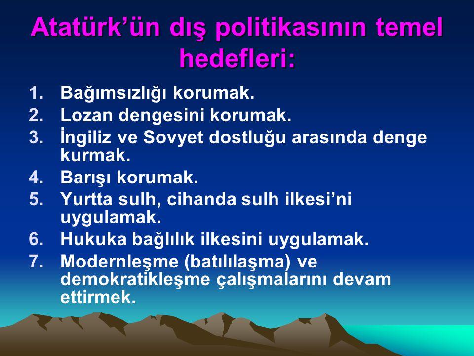 Atatürk'ün dış politikasının temel hedefleri: