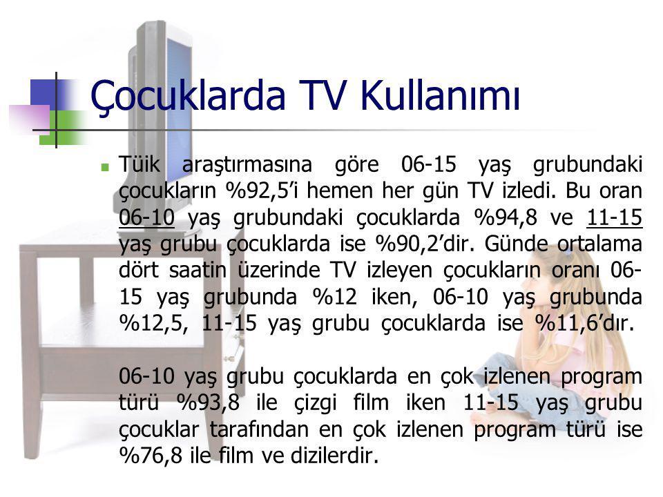 Çocuklarda TV Kullanımı