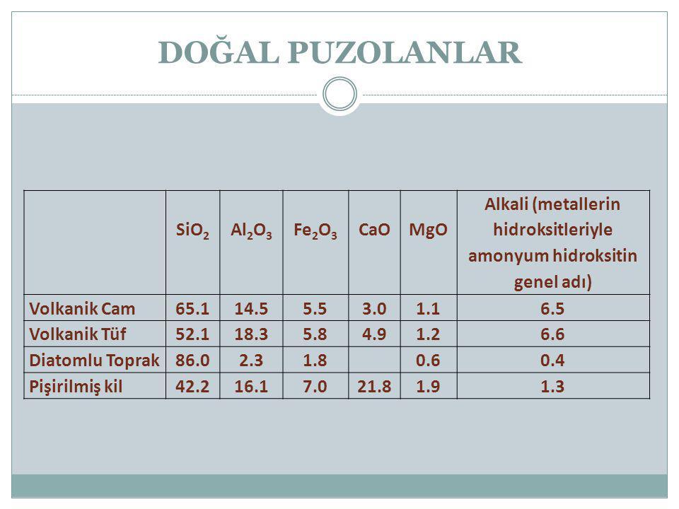 Alkali (metallerin hidroksitleriyle amonyum hidroksitin genel adı)