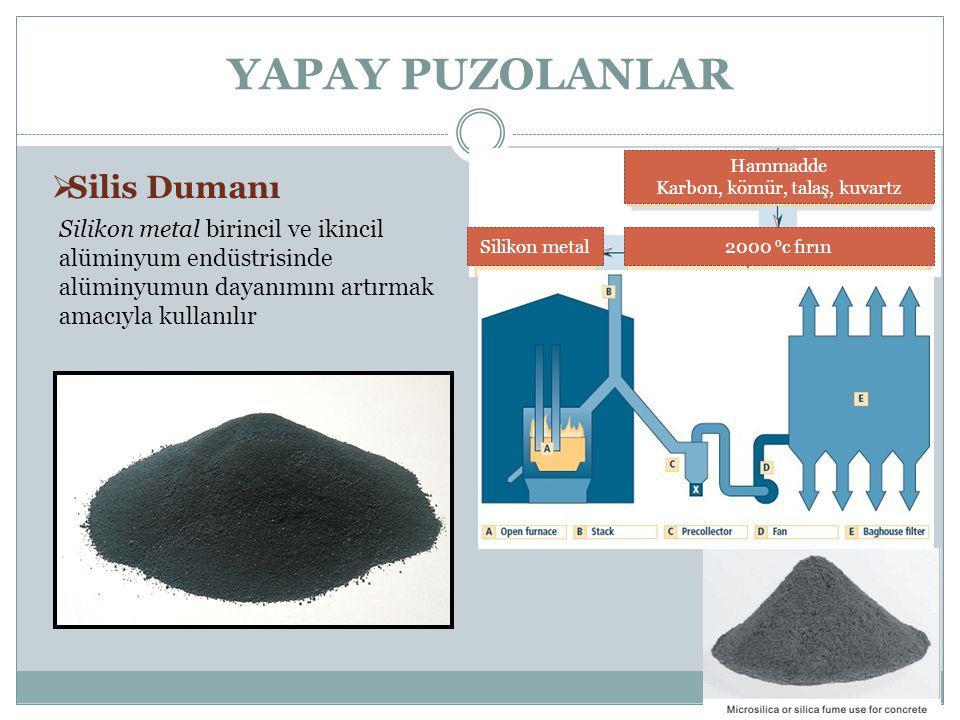 Karbon, kömür, talaş, kuvartz