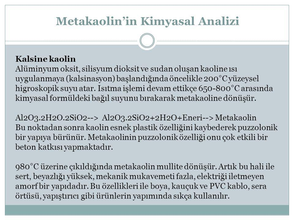 Metakaolin'in Kimyasal Analizi