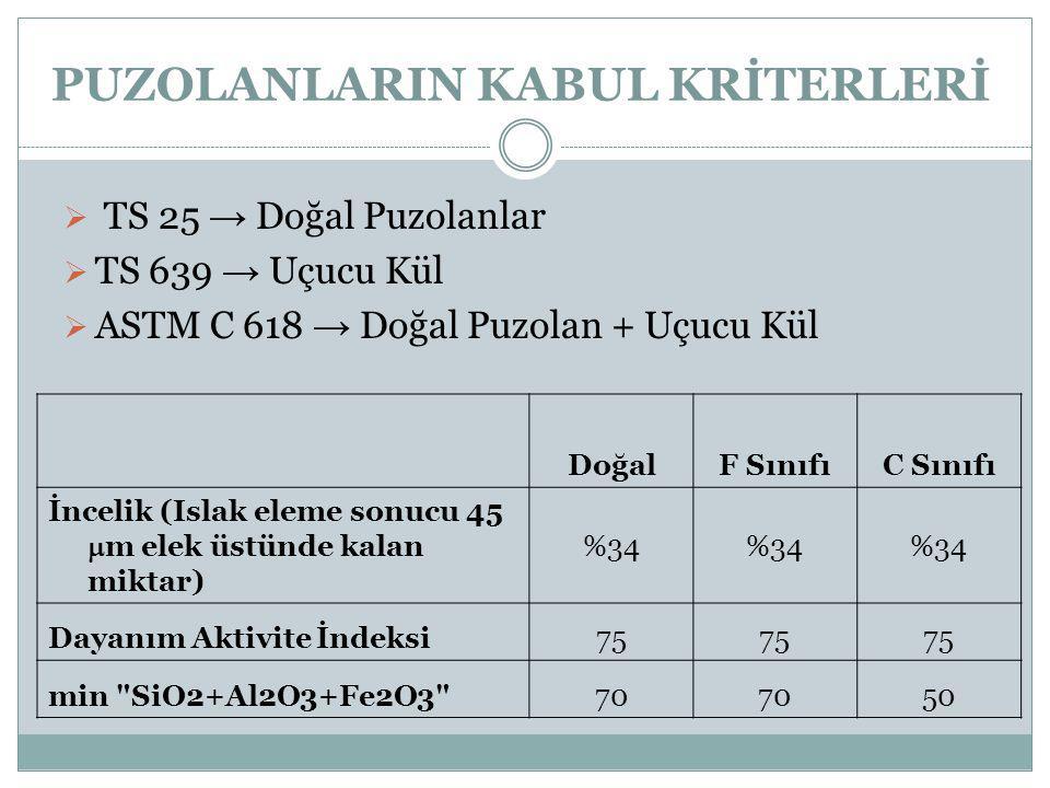 PUZOLANLARIN KABUL KRİTERLERİ