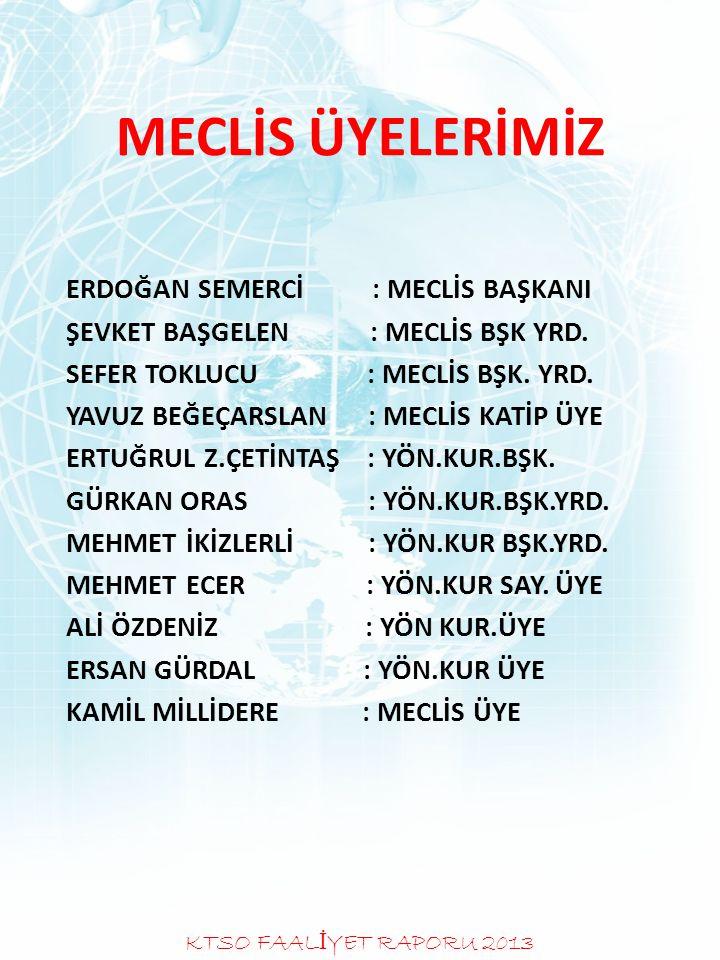 MECLİS ÜYELERİMİZ