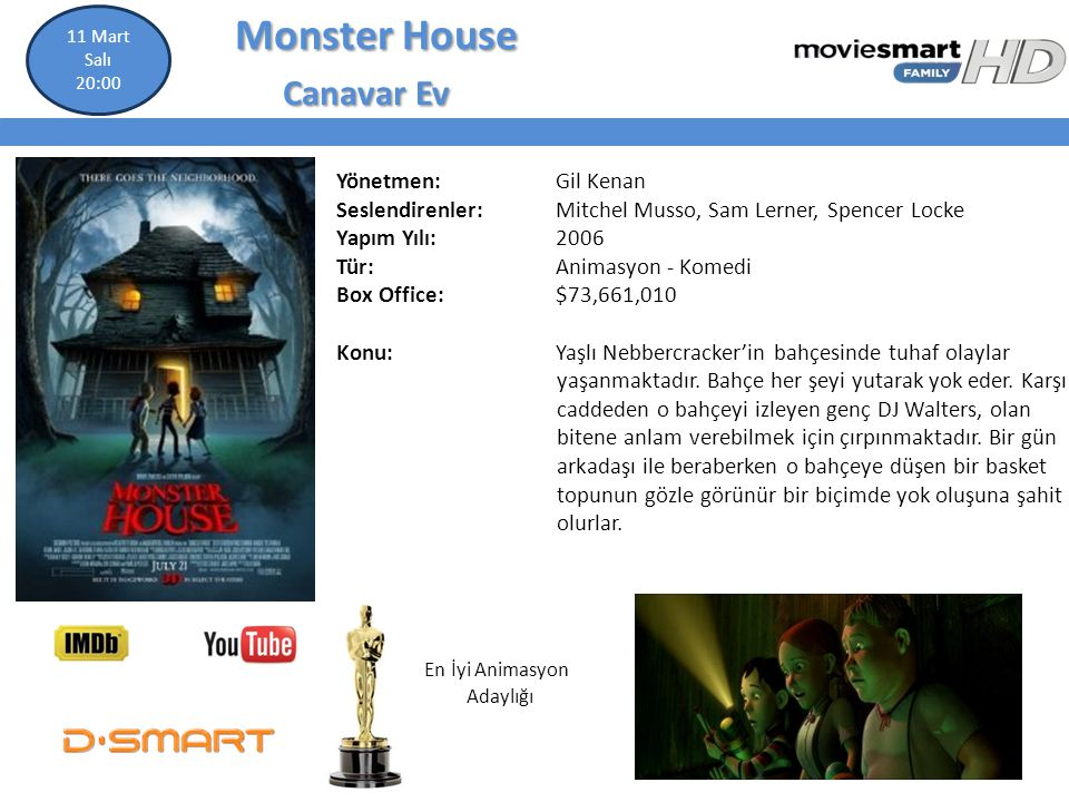 Monster House Canavar Ev