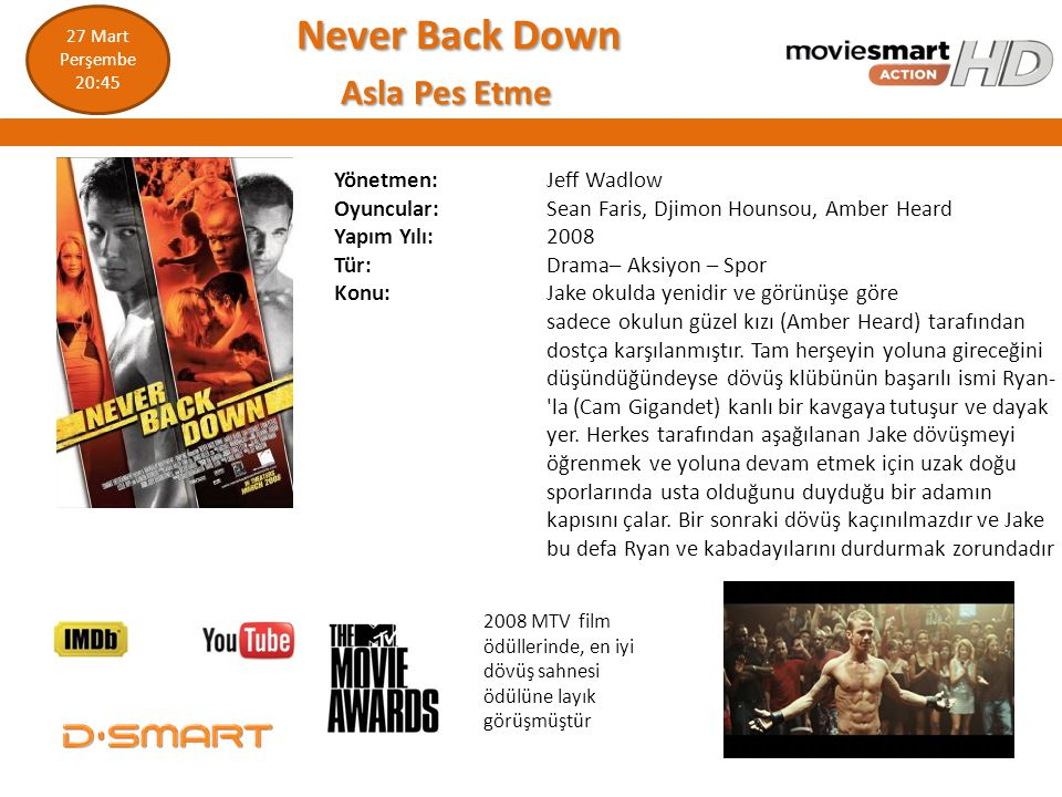 Never Back Down Asla Pes Etme