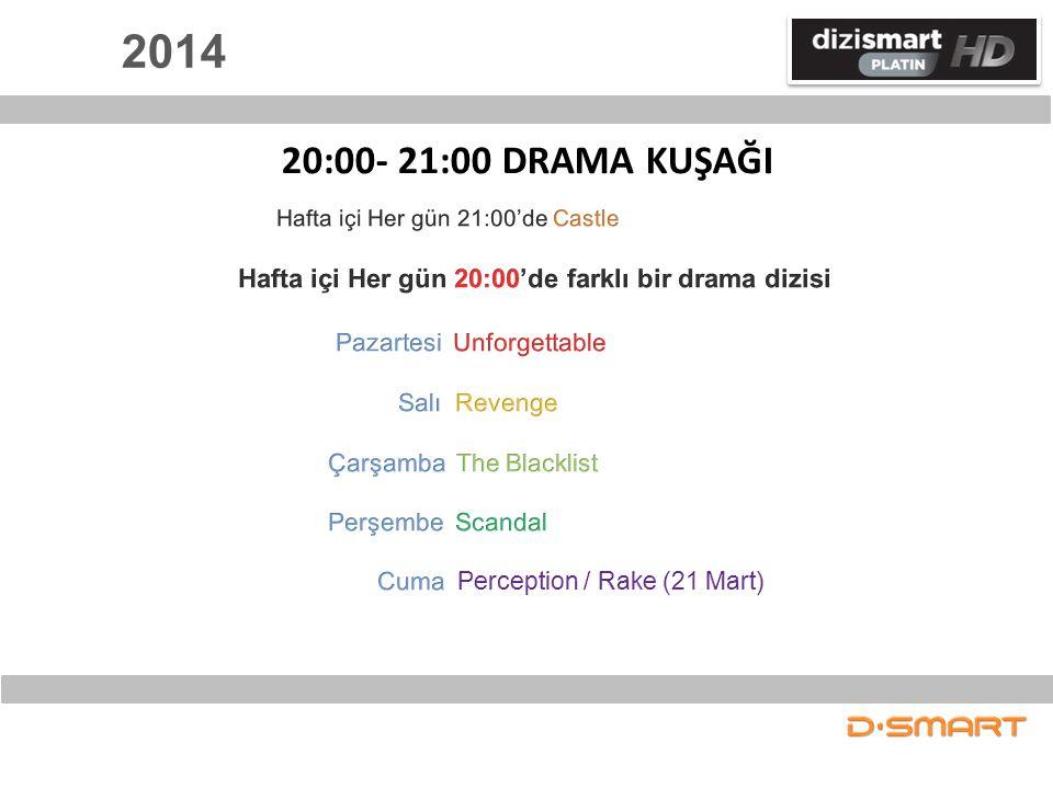 2014 20:00- 21:00 DRAMA KUŞAĞI. Hafta içi Her gün 21:00'de Castle. Hafta içi Her gün 20:00'de farklı bir drama dizisi.