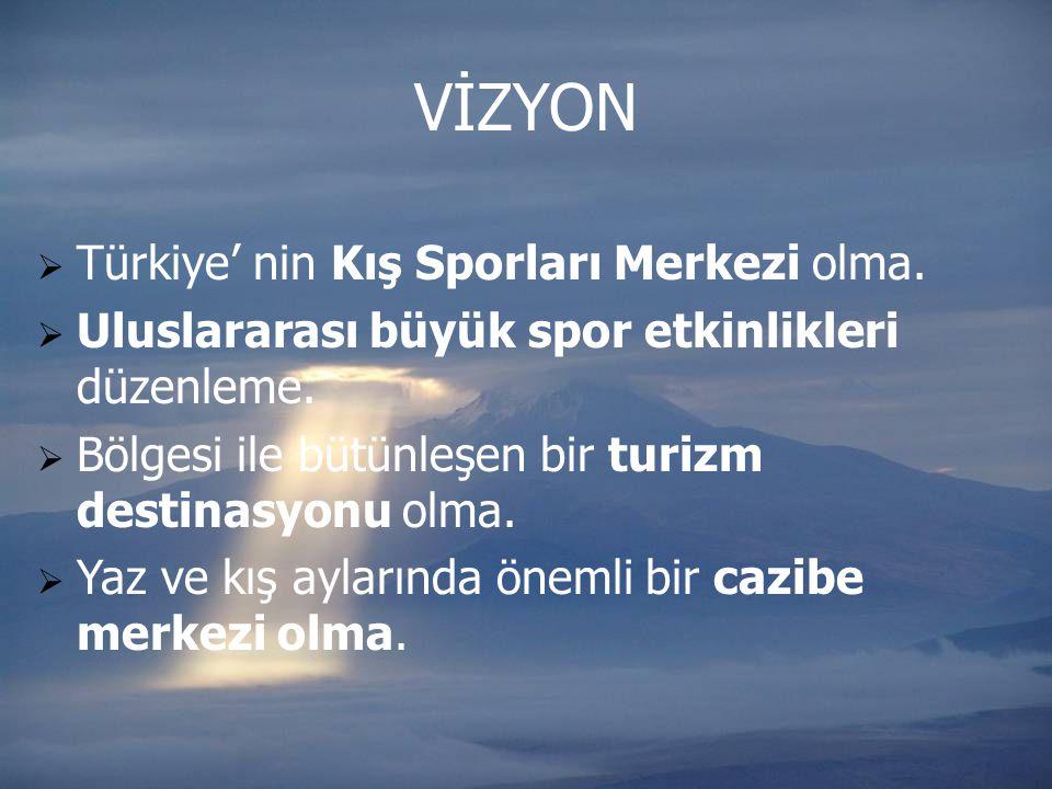 VİZYON Türkiye' nin Kış Sporları Merkezi olma.