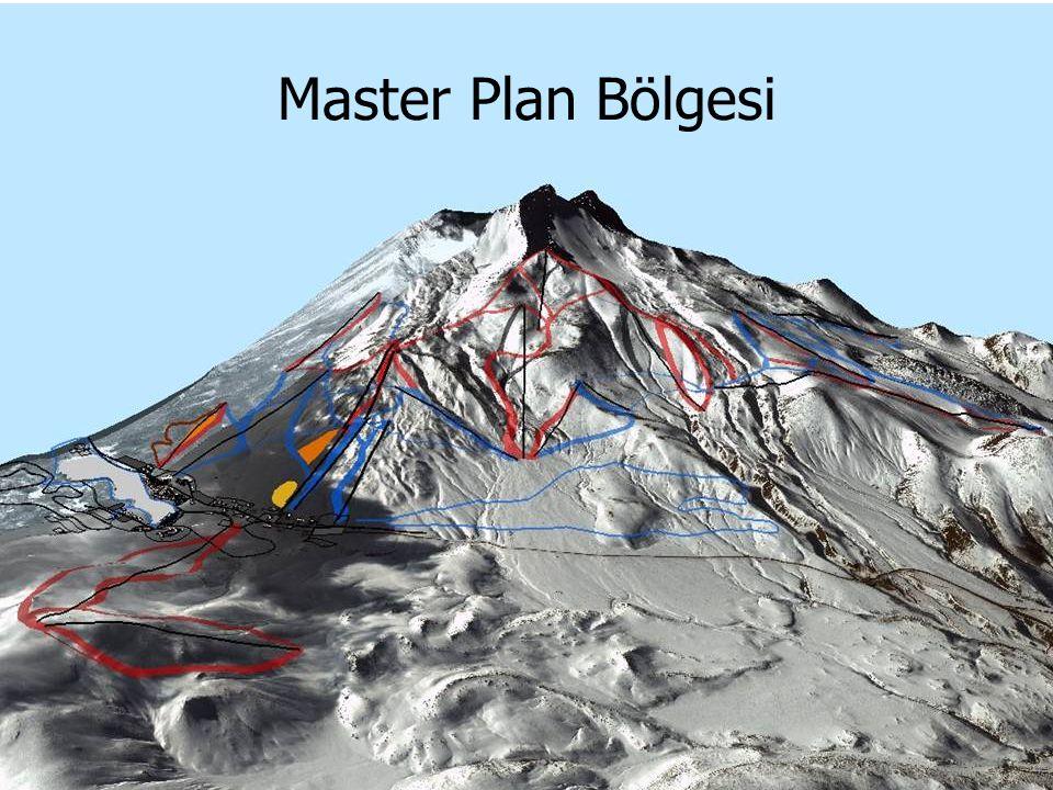 Master Plan Bölgesi