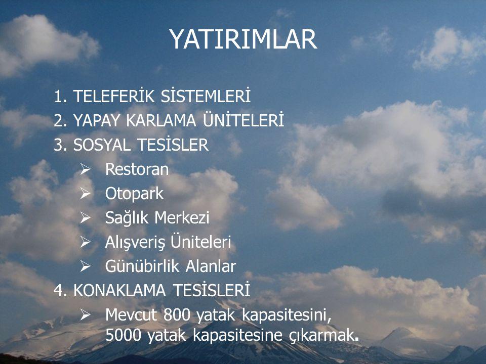 YATIRIMLAR 1. TELEFERİK SİSTEMLERİ 2. YAPAY KARLAMA ÜNİTELERİ