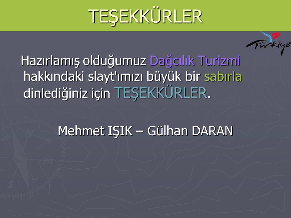 Mehmet IŞIK – Gülhan DARAN