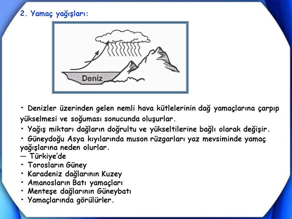 2. Yamaç yağışları: • Denizler üzerinden gelen nemli hava kütlelerinin dağ yamaçlarına çarpıp yükselmesi ve soğuması sonucunda oluşurlar.