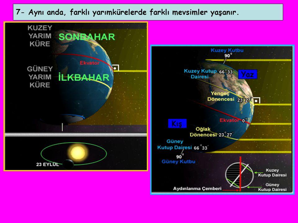 7- Aynı anda, farklı yarımkürelerde farklı mevsimler yaşanır.