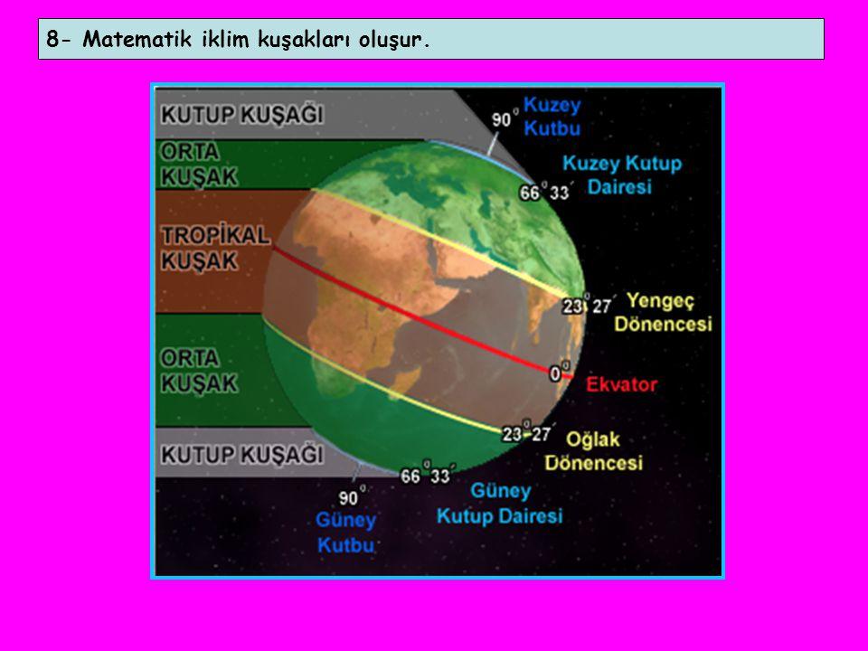 8- Matematik iklim kuşakları oluşur.