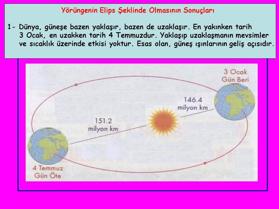 Yörüngenin Elips Şeklinde Olmasının Sonuçları