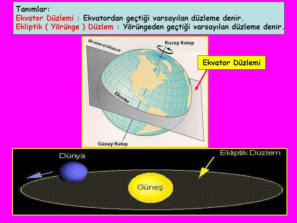 Tanımlar: Ekvator Düzlemi : Ekvatordan geçtiği varsayılan düzleme denir. Ekliptik ( Yörünge ) Düzlem : Yörüngeden geçtiği varsayılan düzleme denir.