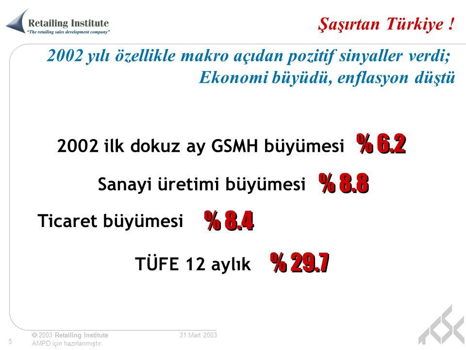 Şaşırtan Türkiye ! 2002 yılı özellikle makro açıdan pozitif sinyaller verdi; Ekonomi büyüdü, enflasyon düştü.
