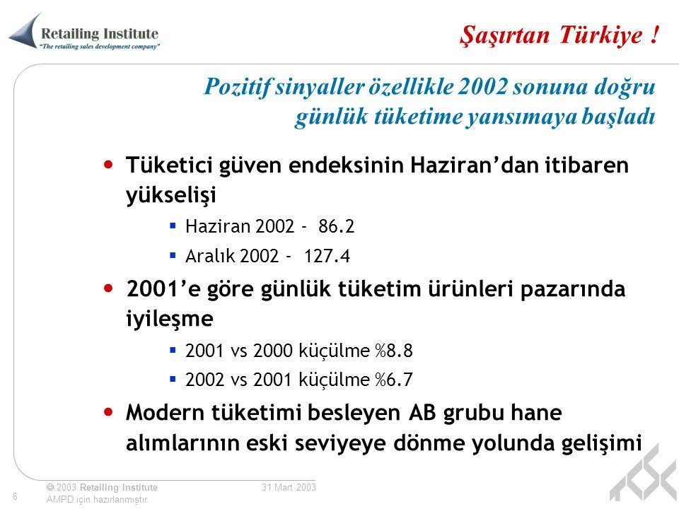 Şaşırtan Türkiye ! Pozitif sinyaller özellikle 2002 sonuna doğru günlük tüketime yansımaya başladı.