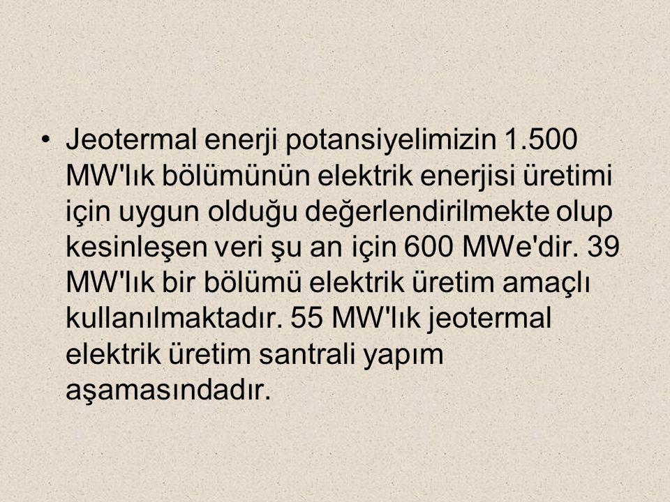 Jeotermal enerji potansiyelimizin 1