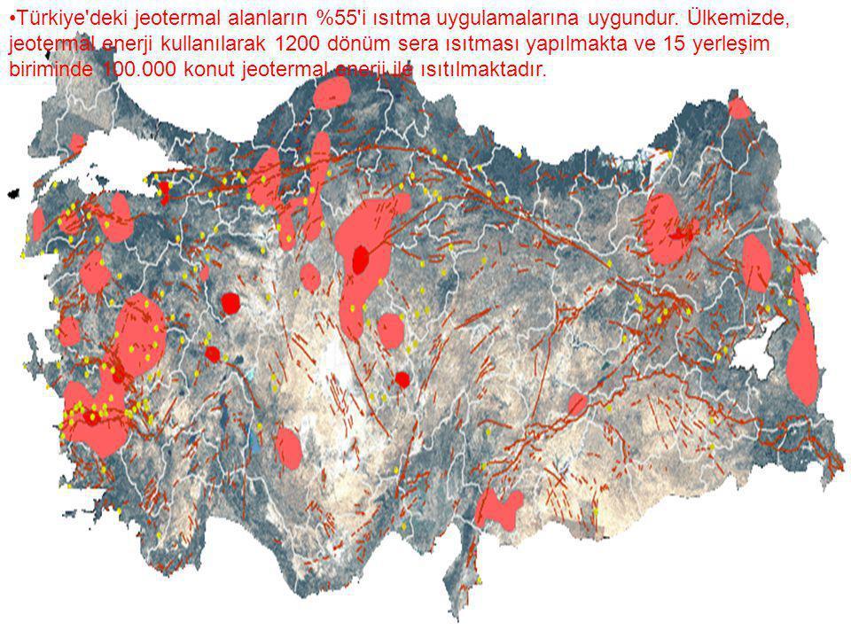Türkiye deki jeotermal alanların %55 i ısıtma uygulamalarına uygundur