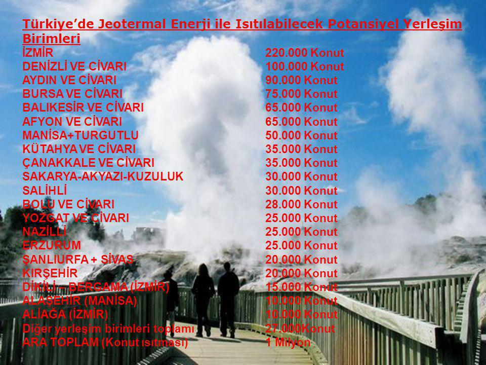 Türkiye'de Jeotermal Enerji ile Isıtılabilecek Potansiyel Yerleşim Birimleri