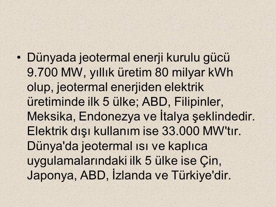 Dünyada jeotermal enerji kurulu gücü 9