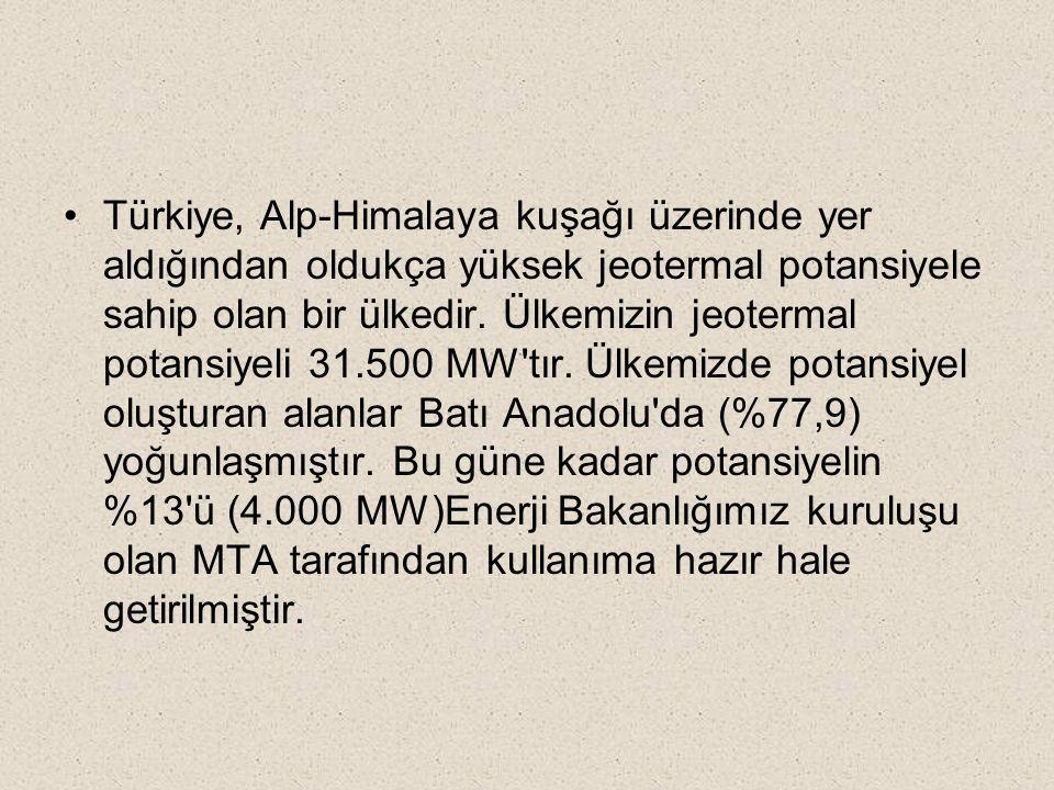 Türkiye, Alp-Himalaya kuşağı üzerinde yer aldığından oldukça yüksek jeotermal potansiyele sahip olan bir ülkedir.