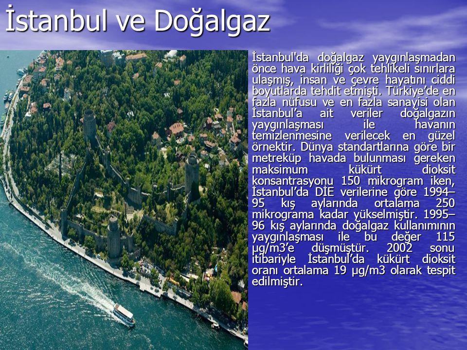 İstanbul ve Doğalgaz