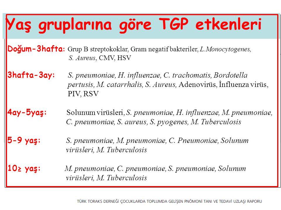 Yaş gruplarına göre TGP etkenleri