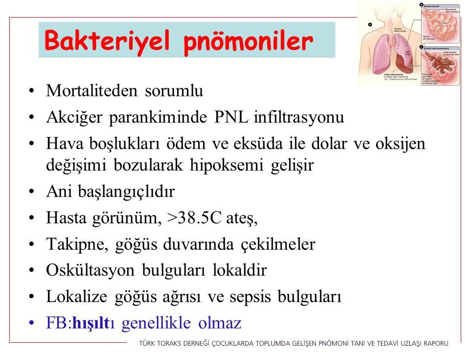 Bakteriyel pnömoni Bakteriyel pnömoniler Mortaliteden sorumlu