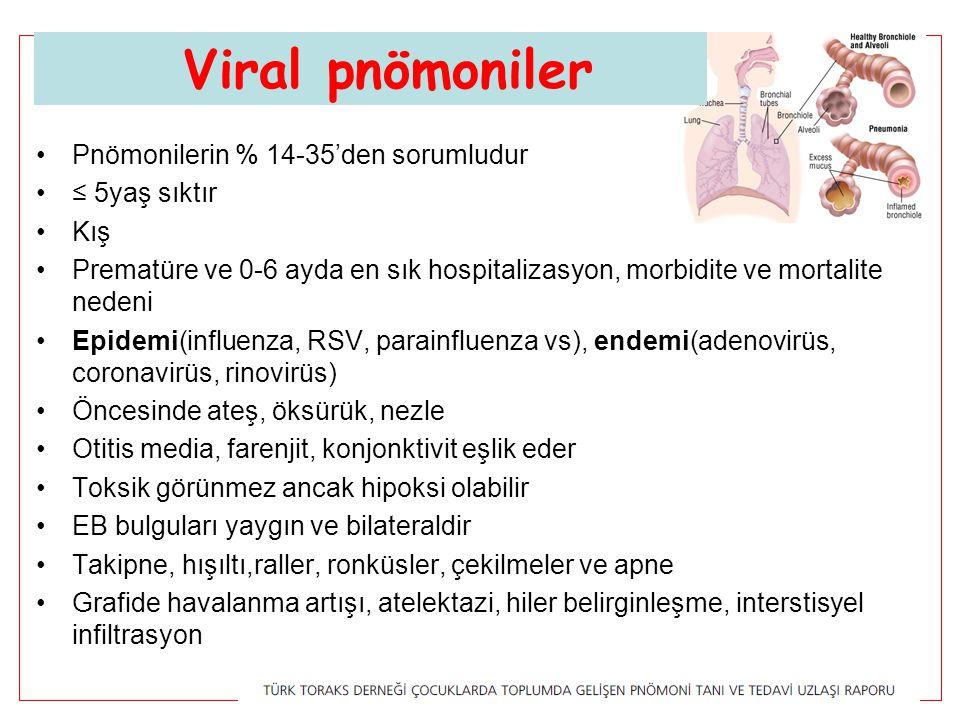 Viral pnömoniler Viral pnömoniler Pnömonilerin % 14-35'den sorumludur