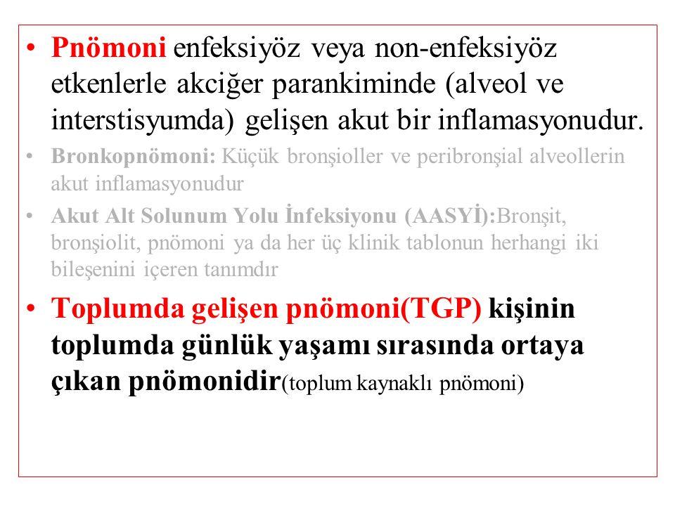 Pnömoni enfeksiyöz veya non-enfeksiyöz etkenlerle akciğer parankiminde (alveol ve interstisyumda) gelişen akut bir inflamasyonudur.